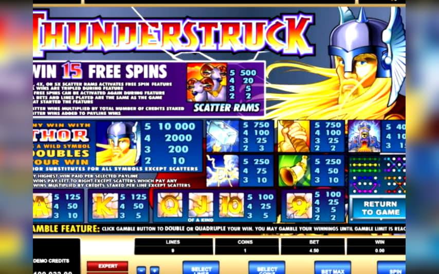 £2255 No Deposit Casino Bonus at Betway Casino